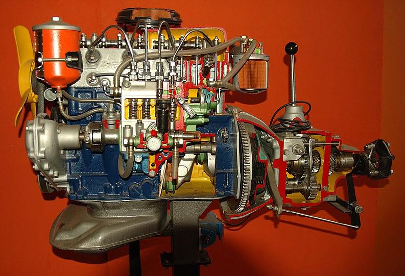 Le fonctionnement du moteur automobile en détail