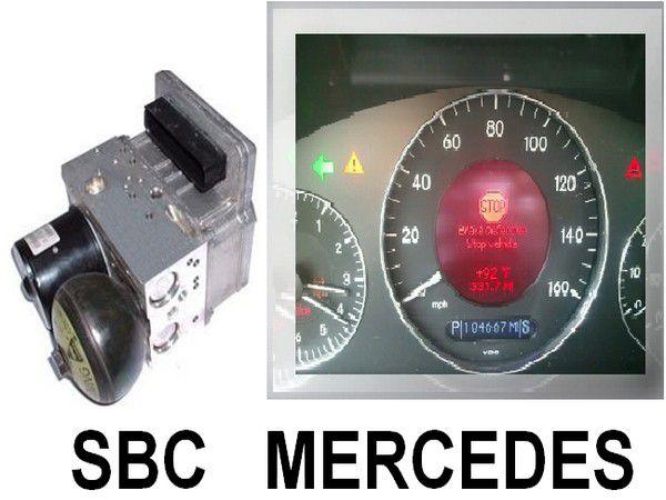 La reprogrammation et la réparation SBC Mercedes